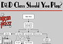 Guide to Choosing a Dungeons & Dragons Class