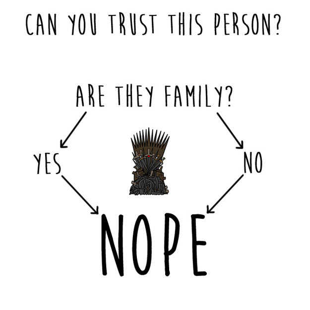 Game of Thrones Charts Only Fans Will Understand