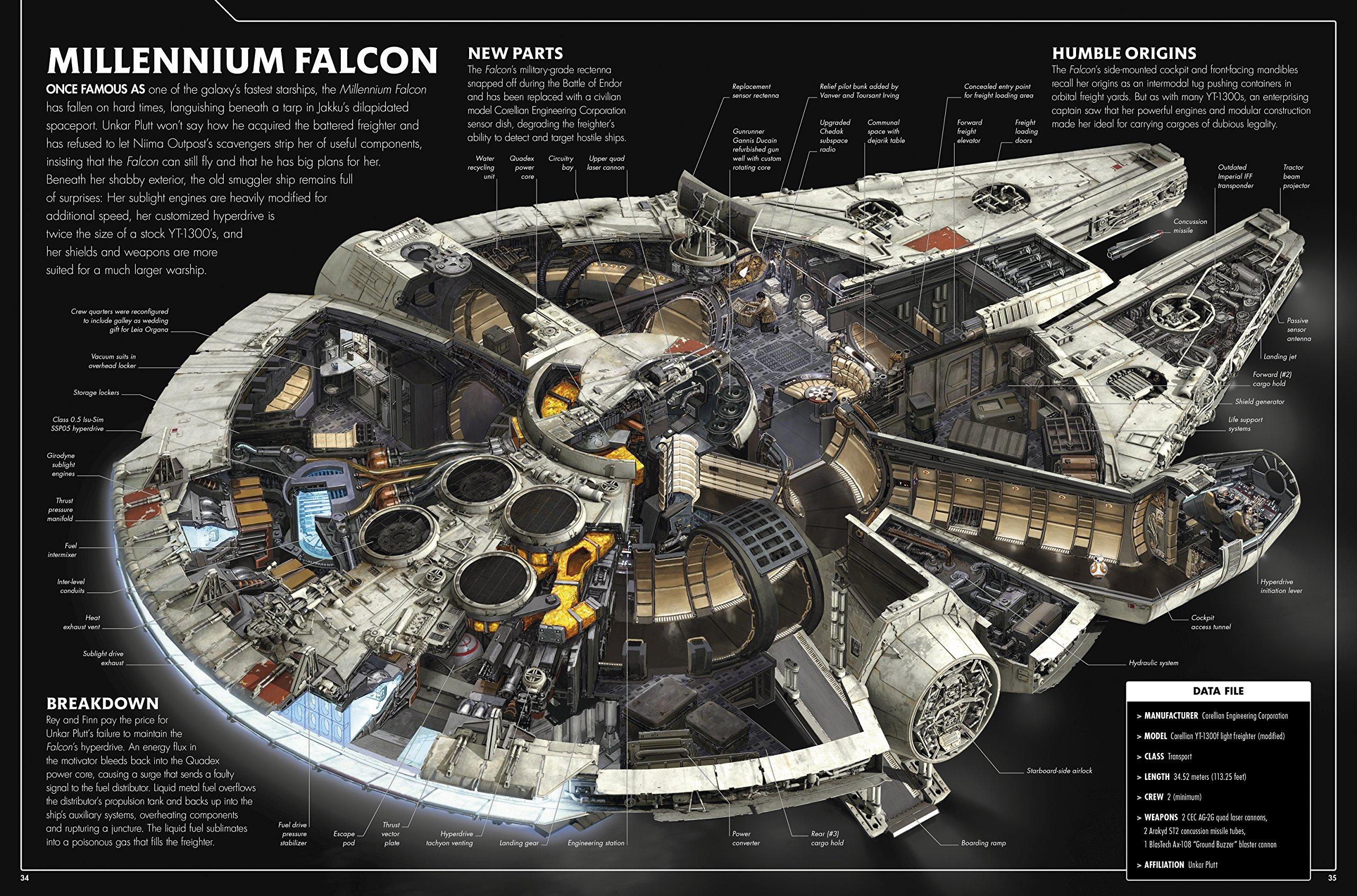 millennium falcon schematic    reddit.com